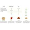 فيتاليا، حبوب الإفطار المُقرمشة مع التفاح والبندق 375غ