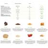 فيتاليا، حبوب الإفطار المُقرمشة مع الفراولة والشوكولاتة الداكنة 375غ
