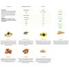 فيتاليا، موسلي المكسرات والبذور 250غ