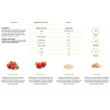 فيتاليا، وجبة شوفان مع الفراولة والرمّان - بدون سكر مضاف 90غ